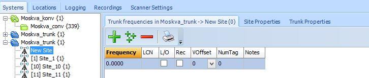 trunk_set